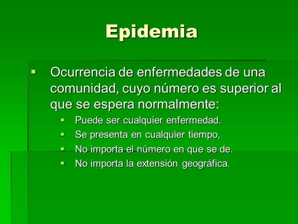 Epidemia Ocurrencia de enfermedades de una comunidad, cuyo número es superior al que se espera normalmente: Ocurrencia de enfermedades de una comunida