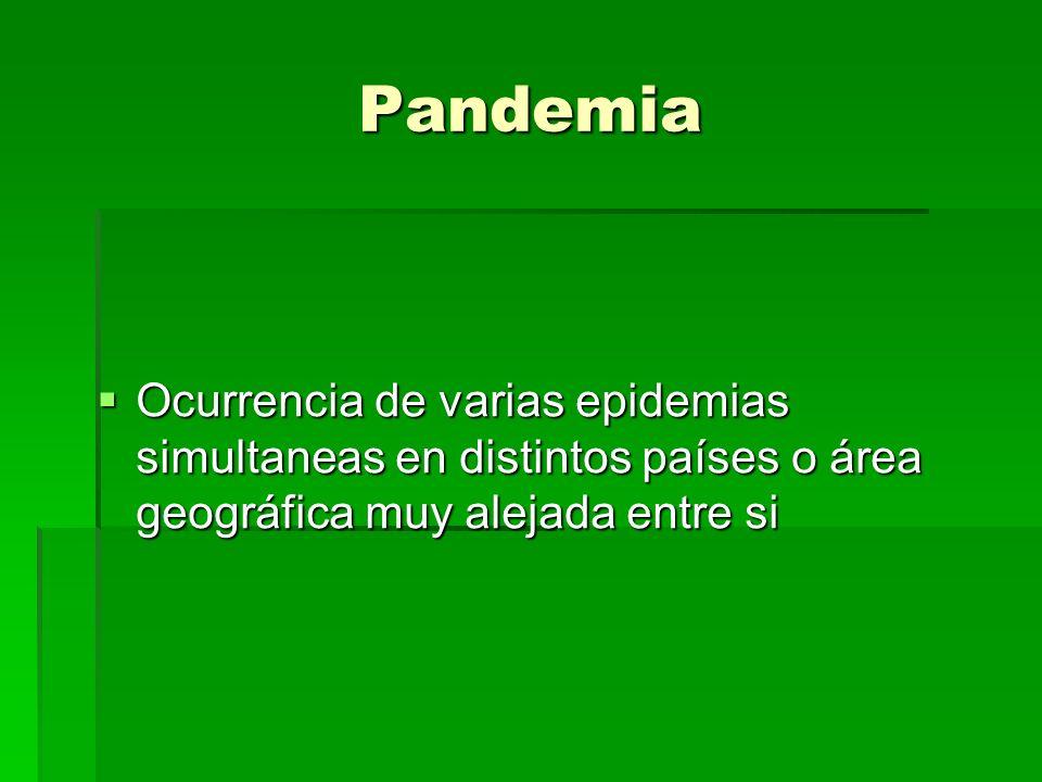 Pandemia Ocurrencia de varias epidemias simultaneas en distintos países o área geográfica muy alejada entre si Ocurrencia de varias epidemias simultan