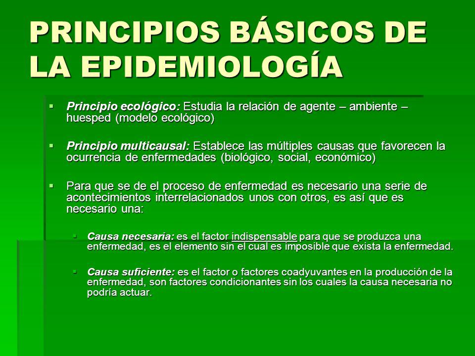 PRINCIPIOS BÁSICOS DE LA EPIDEMIOLOGÍA Principio ecológico: Estudia la relación de agente – ambiente – huesped (modelo ecológico) Principio ecológico: