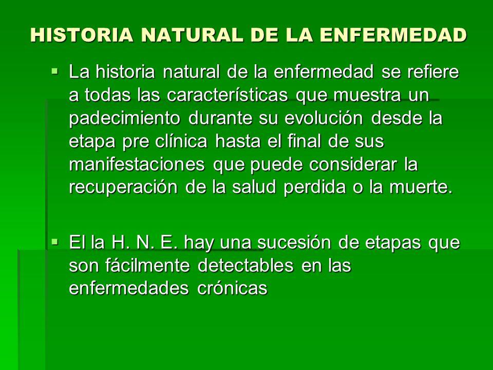 HISTORIA NATURAL DE LA ENFERMEDAD La historia natural de la enfermedad se refiere a todas las características que muestra un padecimiento durante su e