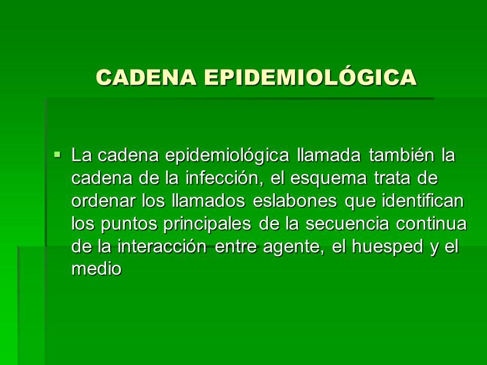 CADENA EPIDEMIOLÓGICA La cadena epidemiológica llamada también la cadena de la infección, el esquema trata de ordenar los llamados eslabones que ident