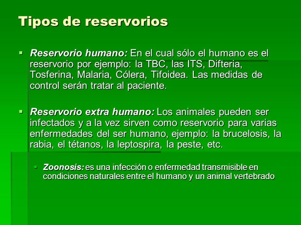 Tipos de reservorios Reservorio humano: En el cual sólo el humano es el reservorio por ejemplo: la TBC, las ITS, Difteria, Tosferina, Malaria, Cólera,