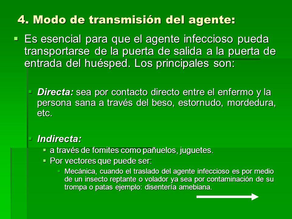 4. Modo de transmisión del agente: Es esencial para que el agente infeccioso pueda transportarse de la puerta de salida a la puerta de entrada del hué