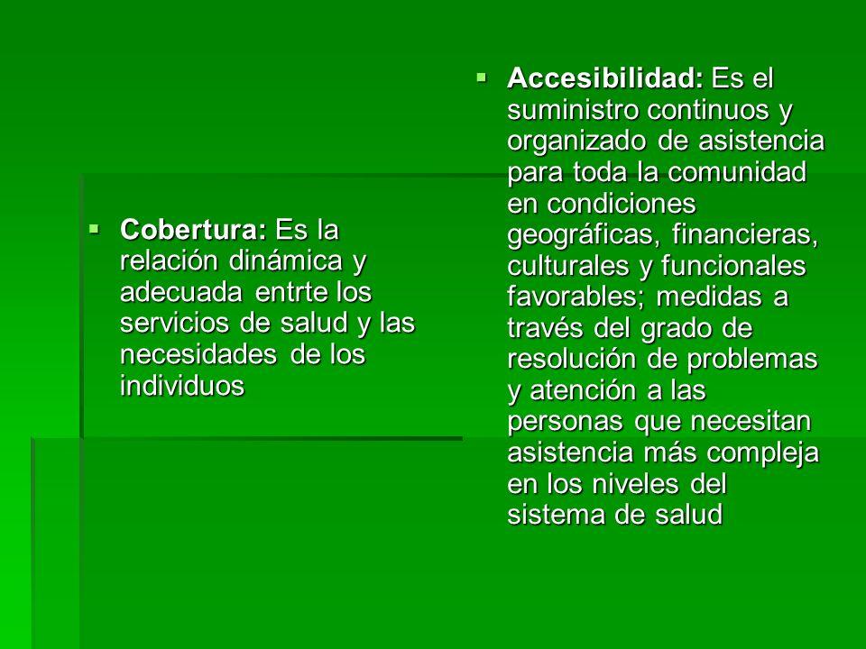 Cobertura: Es la relación dinámica y adecuada entrte los servicios de salud y las necesidades de los individuos Cobertura: Es la relación dinámica y a