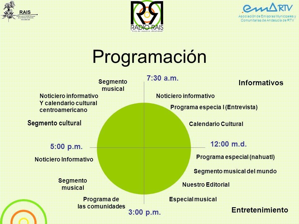 Programación 7:30 a.m. 12:00 m.d. 3:00 p.m. 5:00 p.m. Informativos Entretenimiento Segmento cultural Noticiero informativo Programa especia l (Entrevi