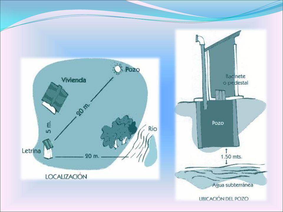 Tratamiento de desechos humanos para su utilizacion – Regadío Como tratamiento inicial, se deben de diluir con agua.