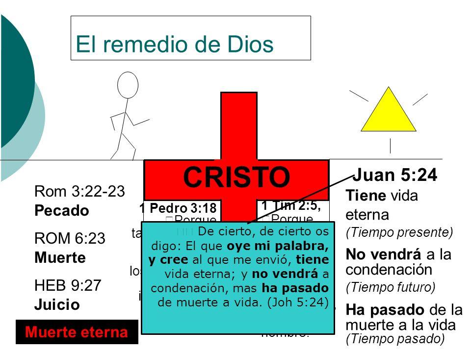 Nuestra respuesta Rom 3:22-23 Pecado Rom 6:23 Muerte Heb 9:27 Juicio Muerte eterno Juan 5:24 De cierto, de cierto os digo: El que oye mi palabra, y cree al que me envió, tiene vida eterna.
