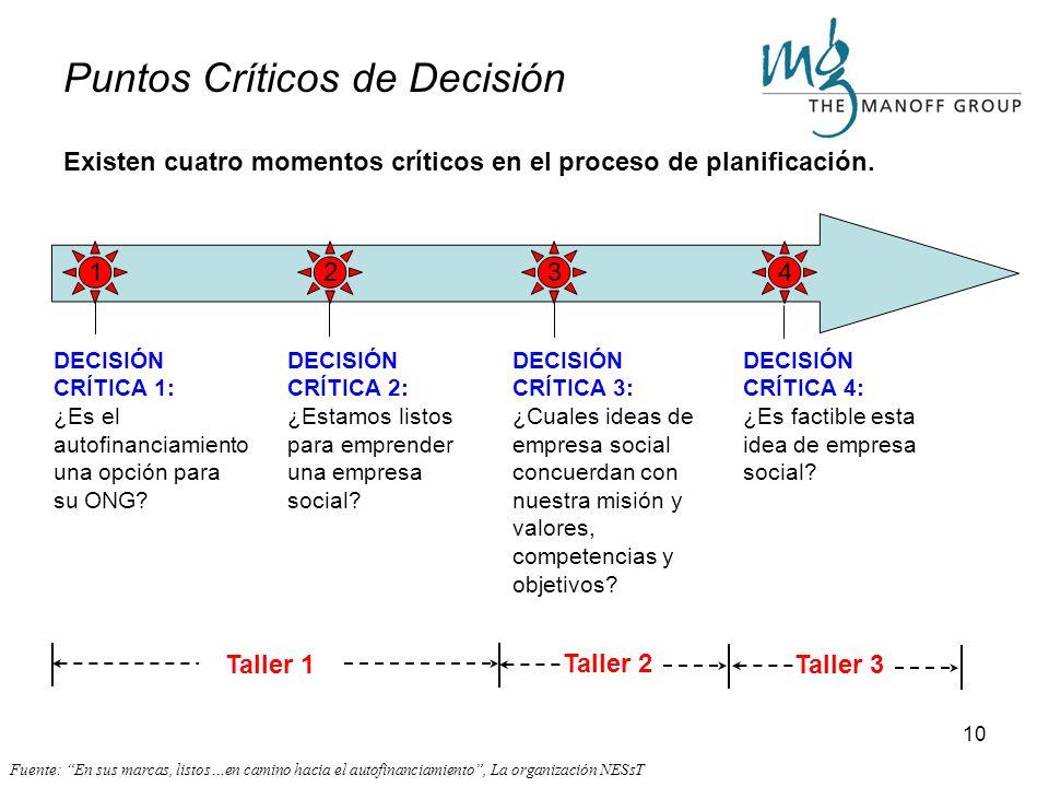 9 TALLER 3: o Realizar cálculos rápidos y decisiones para determinar si vale la pena dar mayor consideración a las ideas o Eliminar ideas que puedan n