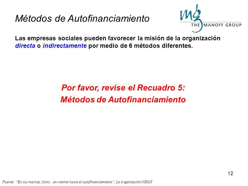 11 El Grupo para la Autosustentación de las Organizaciones del Sector Civil trabaja para fortalecer la independencia financiera de las organizaciones