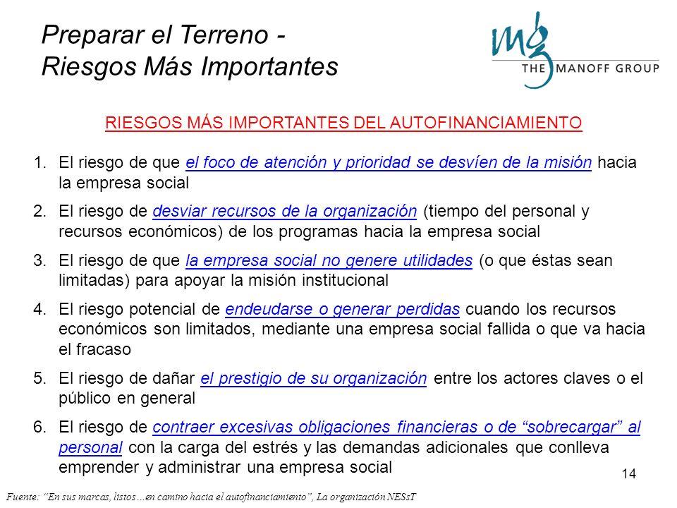 13 Relación con la Misión Las estrategias de autofinanciamiento pueden estar o no estar relacionadas con la misión. Producto o Servicio Existente / Cl