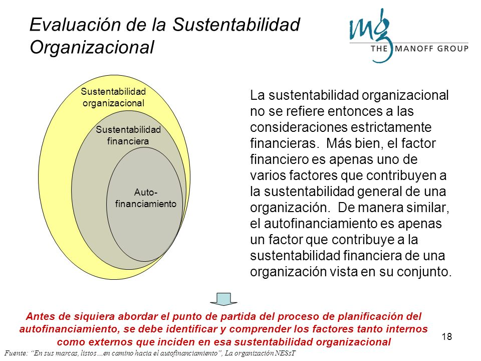 17 Identifique a los miembros del Comité de Empresa Social que puedan contribuir mejor al proceso de planificación. Hoja de Trabajo 1 Fuente: En sus m