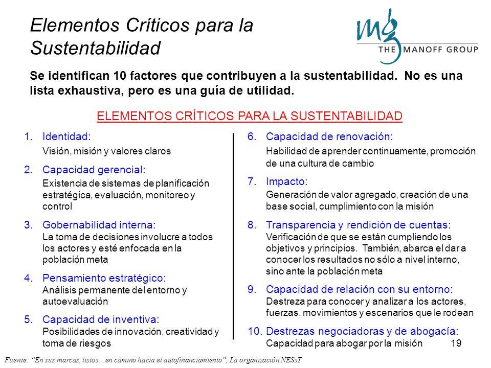 18 Evaluación de la Sustentabilidad Organizacional La sustentabilidad organizacional no se refiere entonces a las consideraciones estrictamente financ