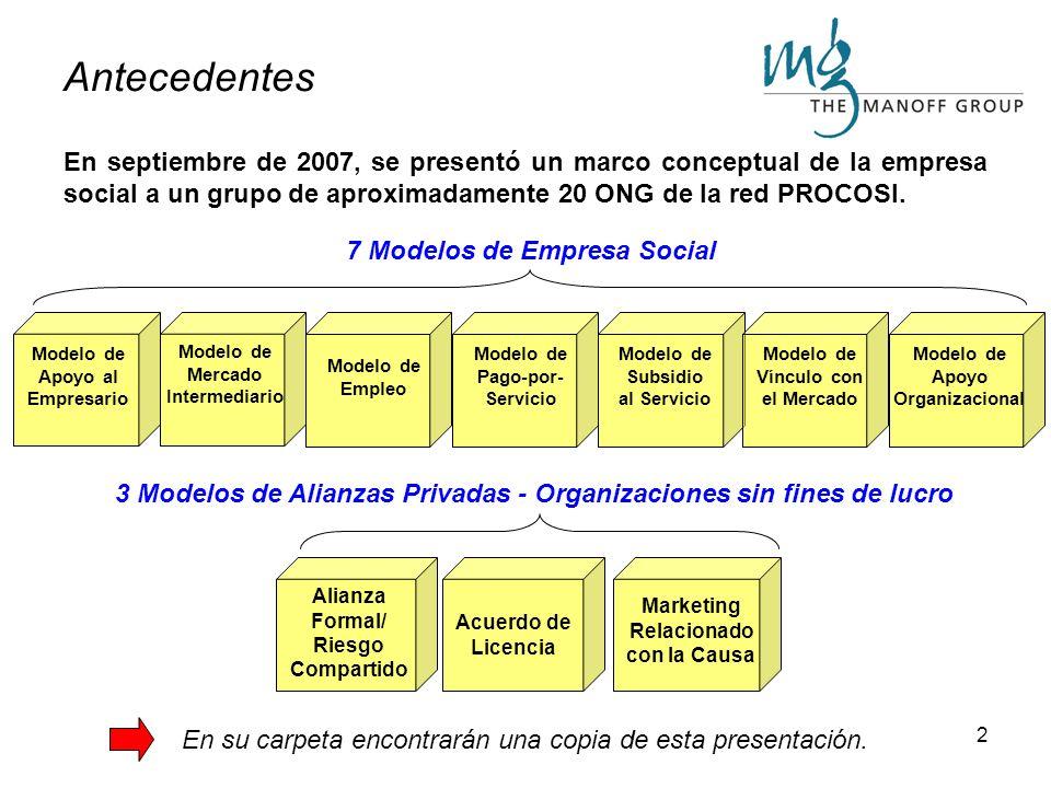 2 Antecedentes En septiembre de 2007, se presentó un marco conceptual de la empresa social a un grupo de aproximadamente 20 ONG de la red PROCOSI.