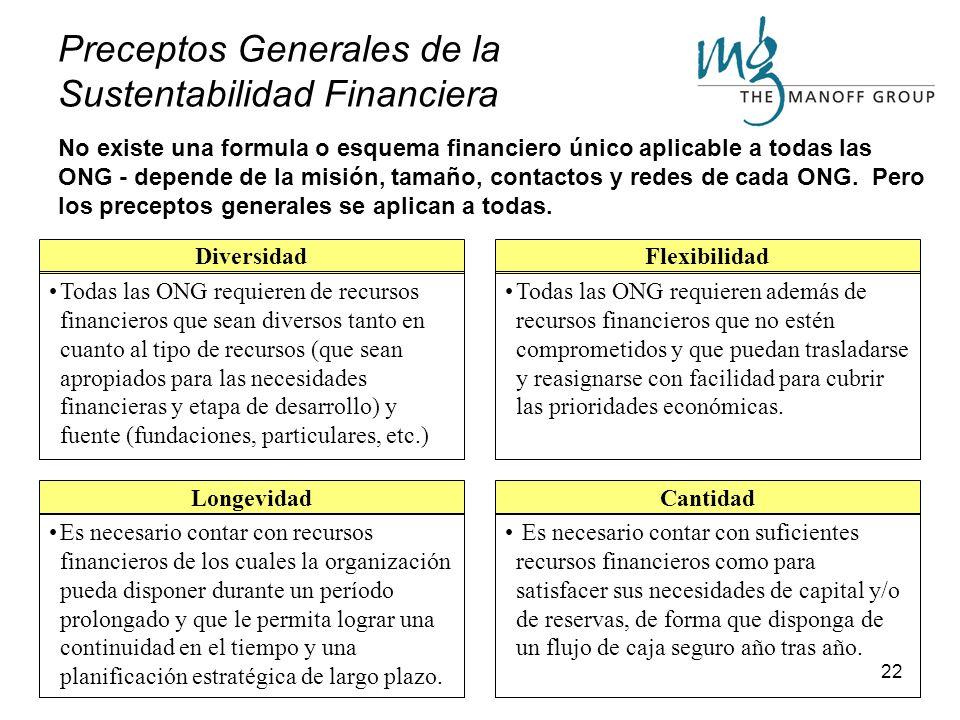 21 Evaluación de la Sustentabilidad Financiera La sustentabilidad financiera se define como la capacidad de la organización de obtener un flujo de ing