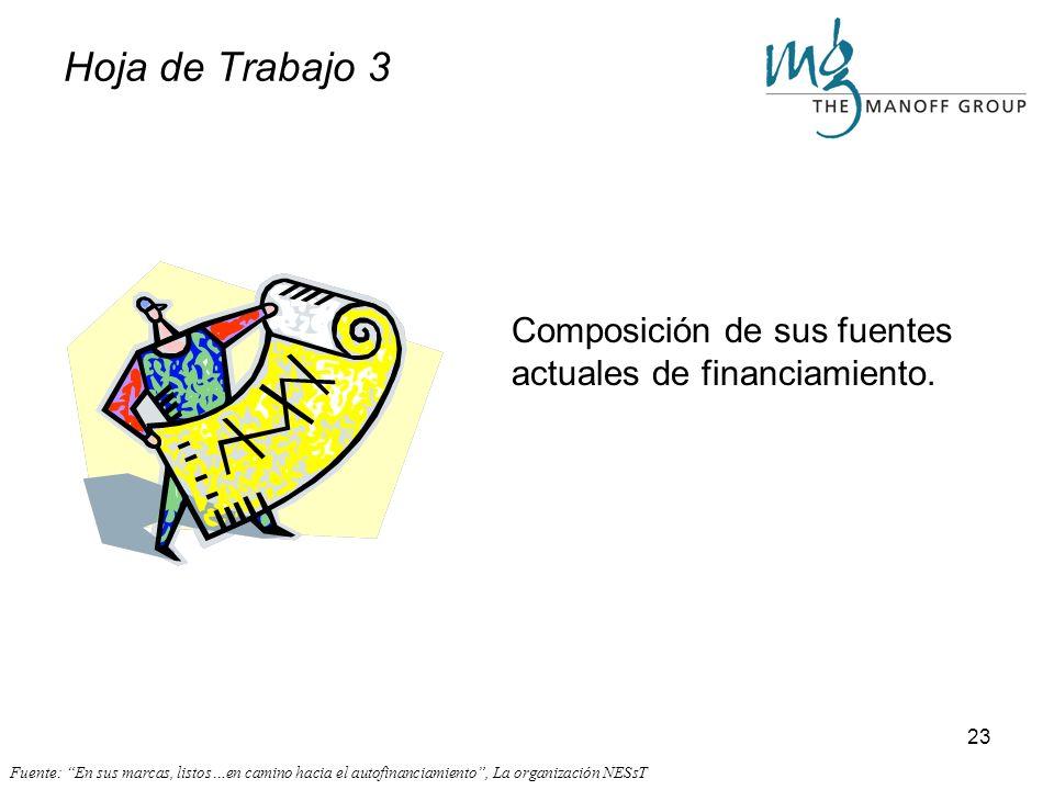 22 Preceptos Generales de la Sustentabilidad Financiera No existe una formula o esquema financiero único aplicable a todas las ONG - depende de la mis