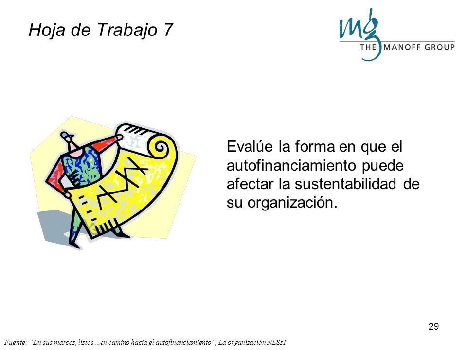 28 Defina el papel del autofinanciamiento en la futura combinación de financiamiento de su organización. Hoja de Trabajo 6 Fuente: En sus marcas, list