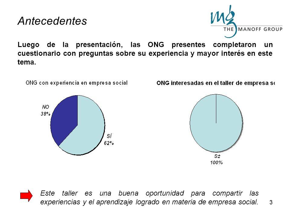 3 Luego de la presentación, las ONG presentes completaron un cuestionario con preguntas sobre su experiencia y mayor interés en este tema.