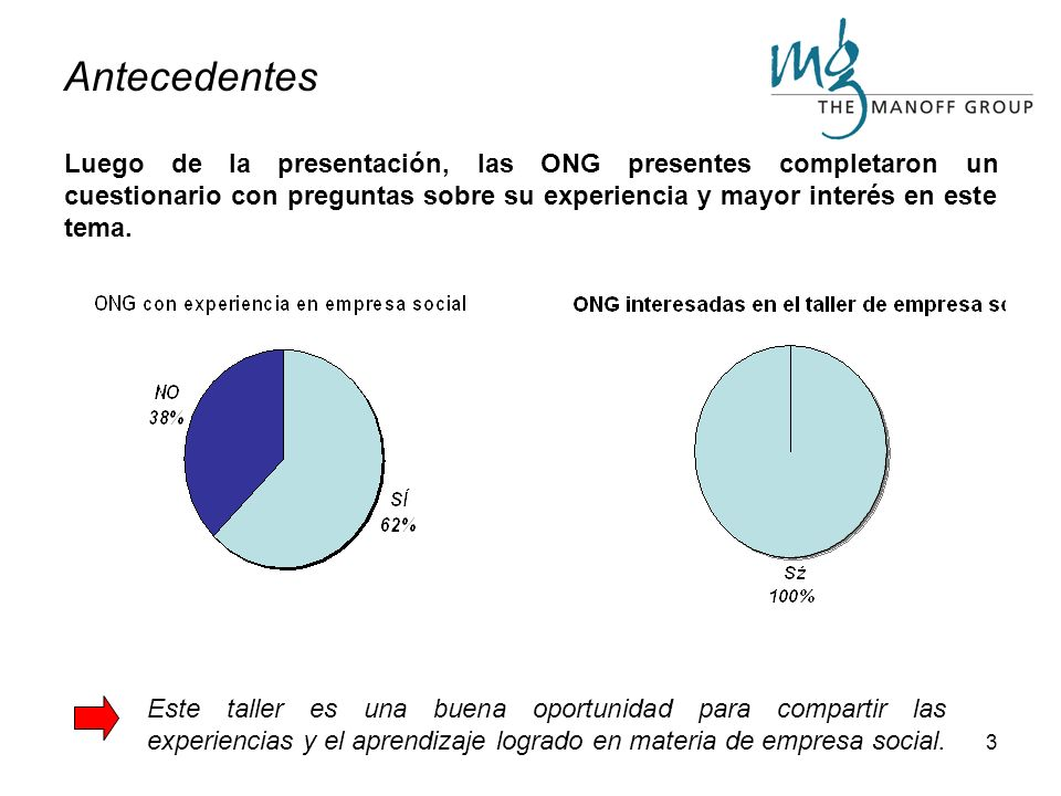2 Antecedentes En septiembre de 2007, se presentó un marco conceptual de la empresa social a un grupo de aproximadamente 20 ONG de la red PROCOSI. En