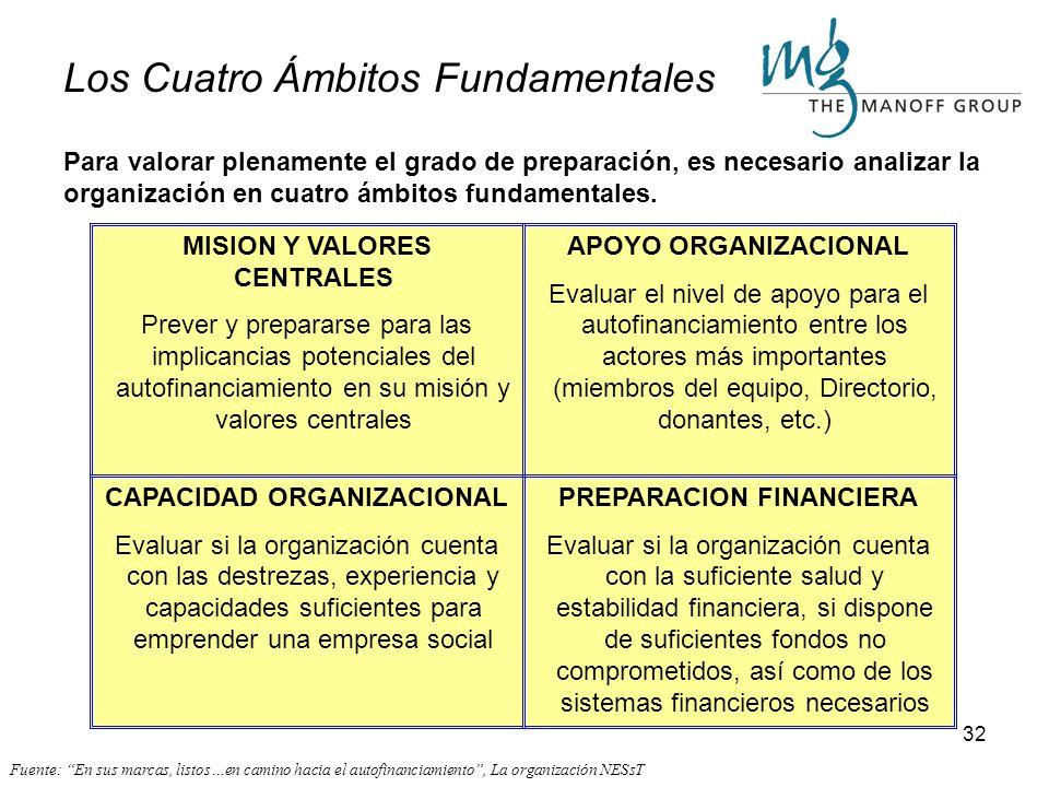 31 Evaluación de la Preparación Organizacional Esta sección del taller le guiarán durante el proceso de: Evaluar el nivel de preparación general de la