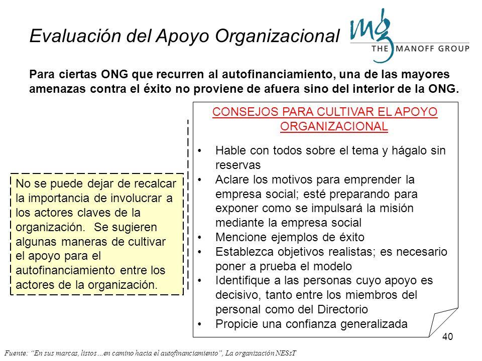 39 El Desvío de la Misión Muchas ONG temen desviarse de su misión y valores centrales al emprender el autofinanciamiento. Sin embargo, las probabilida