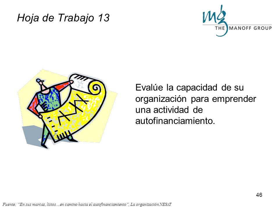 45 Evaluación de la Capacidad Organizacional Evaluar la capacidad de la organización supone analizar las destrezas y habilidades, experiencia y capaci