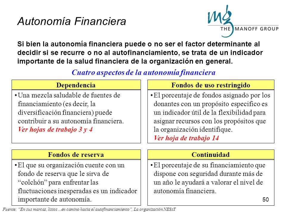 49 Lo ideal es que la organización se encuentre ya en capacidad de generar sus estados financieros (estado de resultados y hoja de balance) que arroje