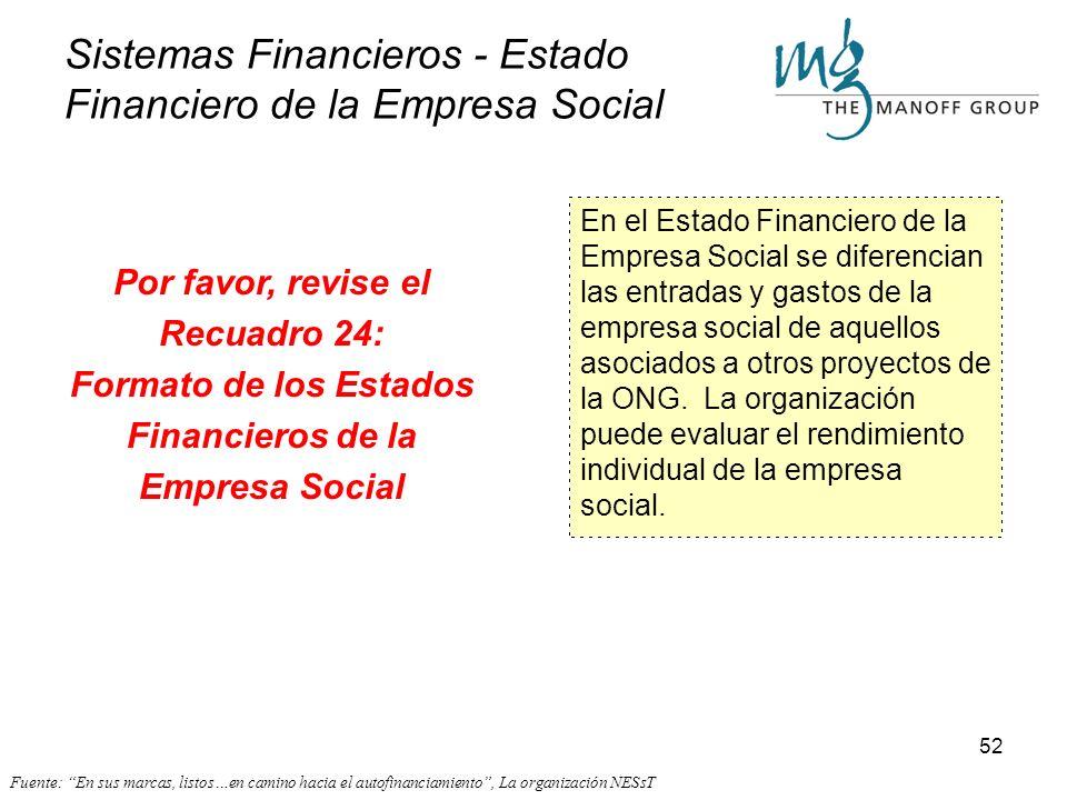 51 Sistemas Financieros - Estados Financieros Tradicionales de la ONG Muchas ONG diseñan sus estados y sistemas financieros en función de financiamien