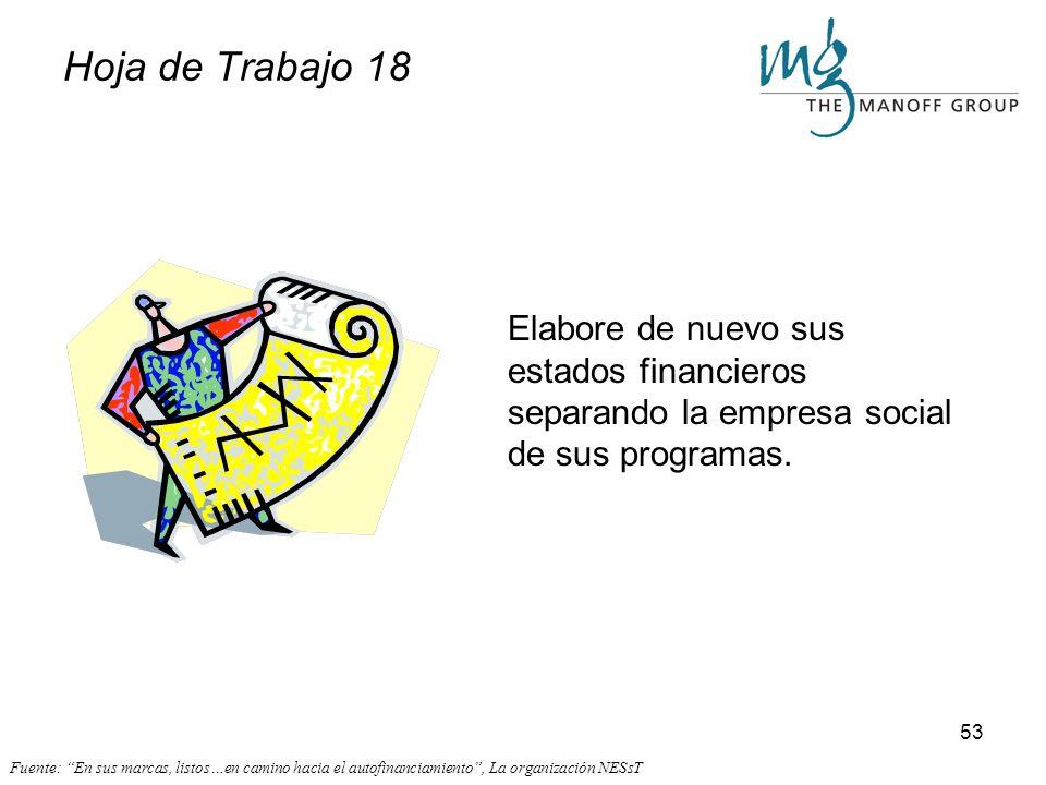 52 Sistemas Financieros - Estado Financiero de la Empresa Social En el Estado Financiero de la Empresa Social se diferencian las entradas y gastos de