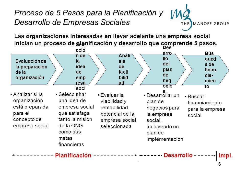 6 Proceso de 5 Pasos para la Planificación y Desarrollo de Empresas Sociales Evaluación de la preparación de la organización Analizar si la organización está preparada para el concepto de empresa social Las organizaciones interesadas en llevar adelante una empresa social inician un proceso de planificación y desarrollo que comprende 5 pasos.