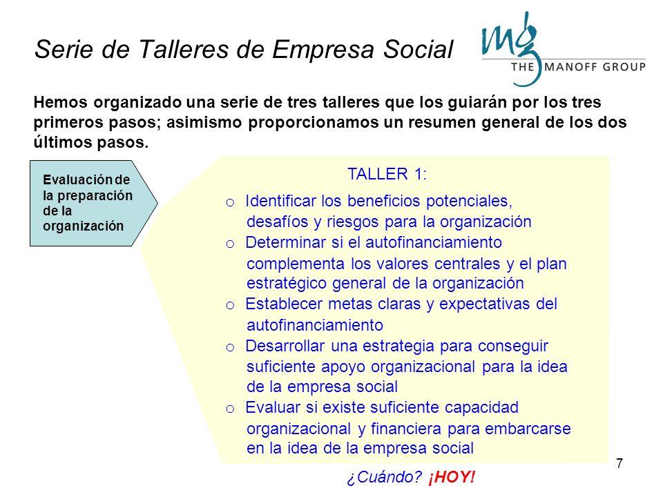7 Serie de Talleres de Empresa Social Evaluación de la preparación de la organización Hemos organizado una serie de tres talleres que los guiarán por los tres primeros pasos; asimismo proporcionamos un resumen general de los dos últimos pasos.