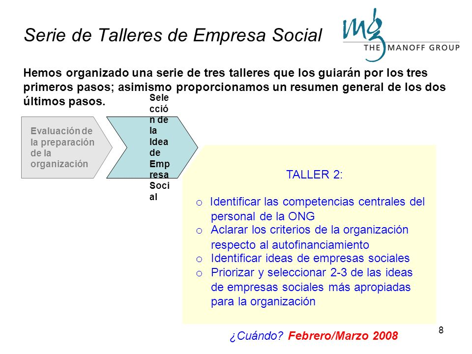 8 TALLER 2: o Identificar las competencias centrales del personal de la ONG o Aclarar los criterios de la organización respecto al autofinanciamiento o Identificar ideas de empresas sociales o Priorizar y seleccionar 2-3 de las ideas de empresas sociales más apropiadas para la organización ¿Cuándo.