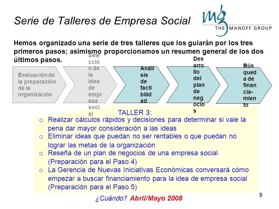 8 TALLER 2: o Identificar las competencias centrales del personal de la ONG o Aclarar los criterios de la organización respecto al autofinanciamiento