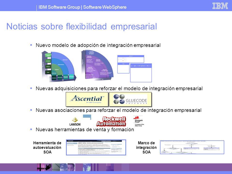 IBM Software Group   Software WebSphere Noticias sobre flexibilidad empresarial Nuevo modelo de adopción de integración empresarial Nuevas adquisicion