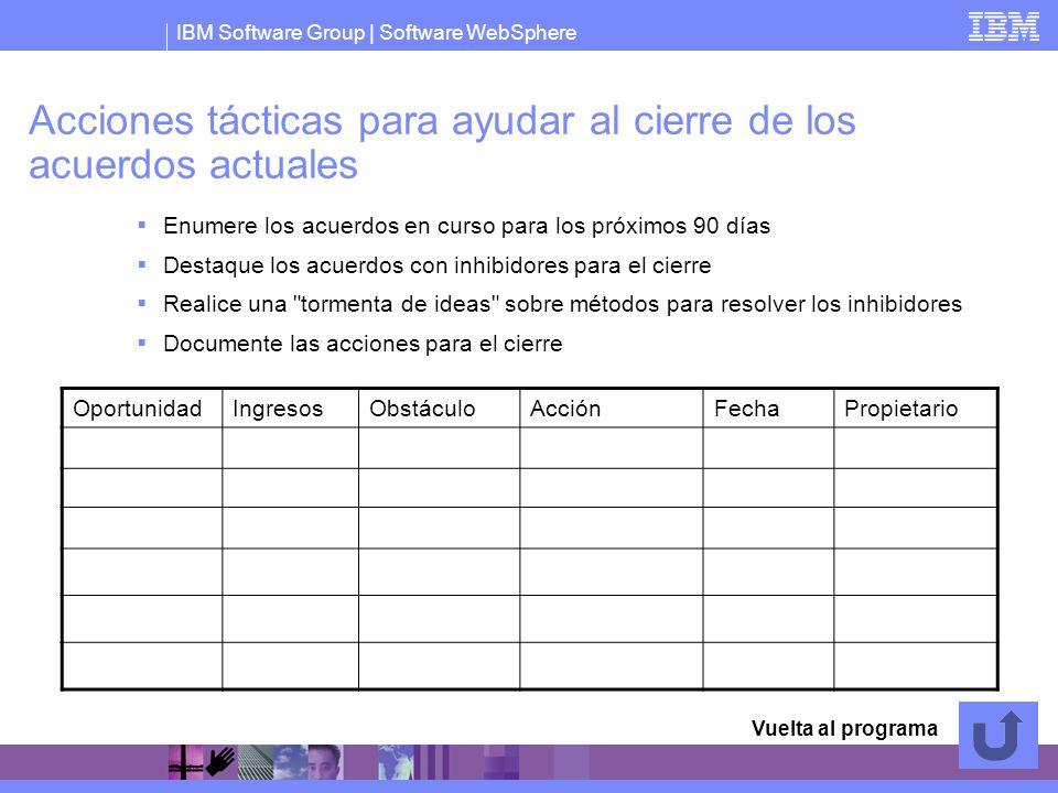 IBM Software Group   Software WebSphere Acciones tácticas para ayudar al cierre de los acuerdos actuales Enumere los acuerdos en curso para los próxim