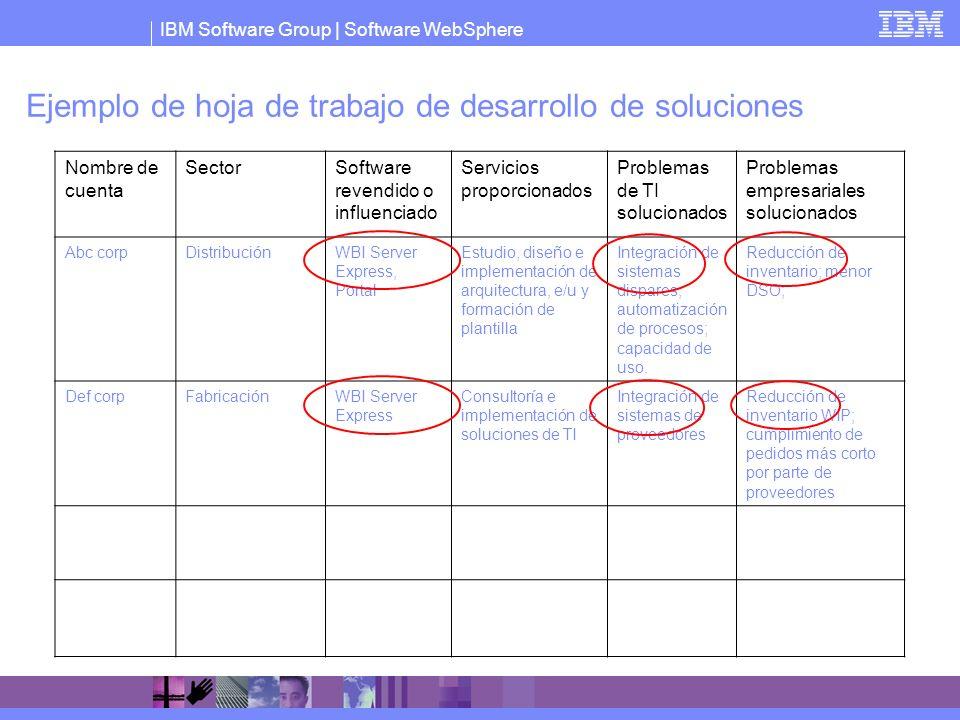 IBM Software Group   Software WebSphere Ejemplo de hoja de trabajo de desarrollo de soluciones Nombre de cuenta SectorSoftware revendido o influenciad