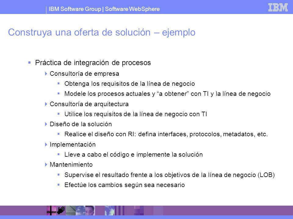 IBM Software Group   Software WebSphere Construya una oferta de solución – ejemplo Práctica de integración de procesos Consultoría de empresa Obtenga