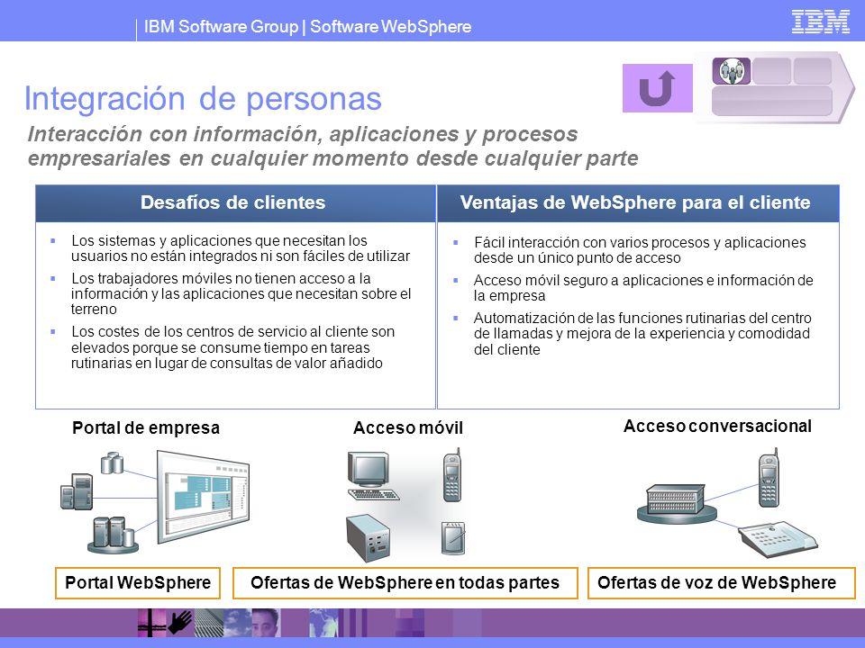 IBM Software Group   Software WebSphere Integración de personas Interacción con información, aplicaciones y procesos empresariales en cualquier moment