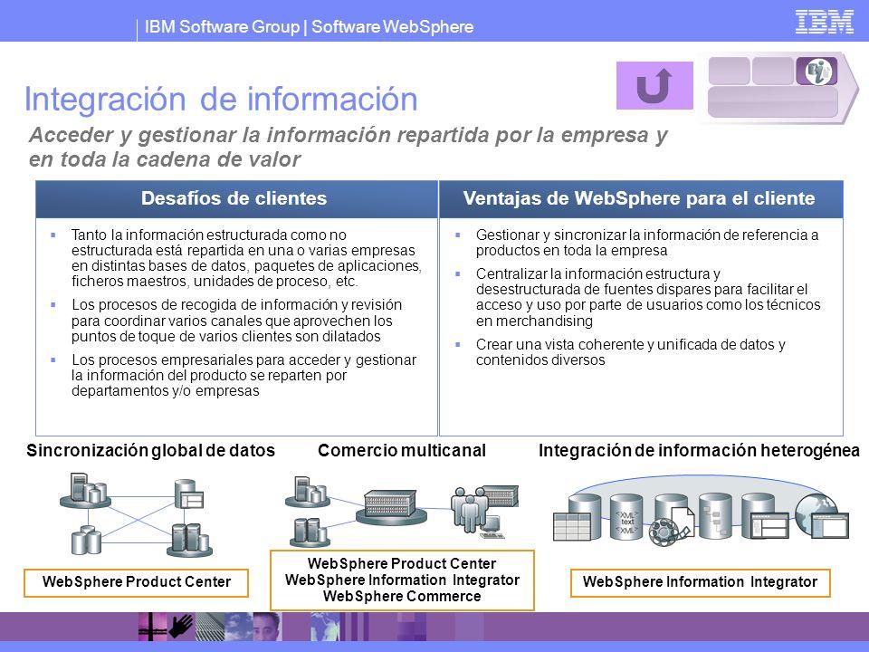 IBM Software Group   Software WebSphere Integración de información Acceder y gestionar la información repartida por la empresa y en toda la cadena de