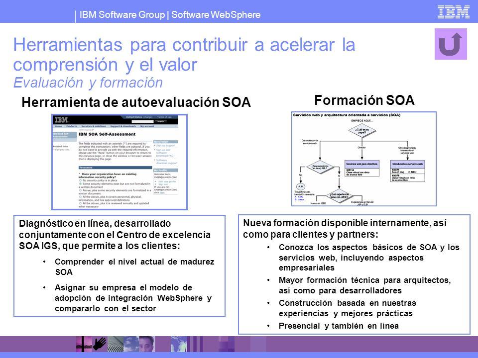 IBM Software Group   Software WebSphere Herramientas para contribuir a acelerar la comprensión y el valor Evaluación y formación Diagnóstico en línea,