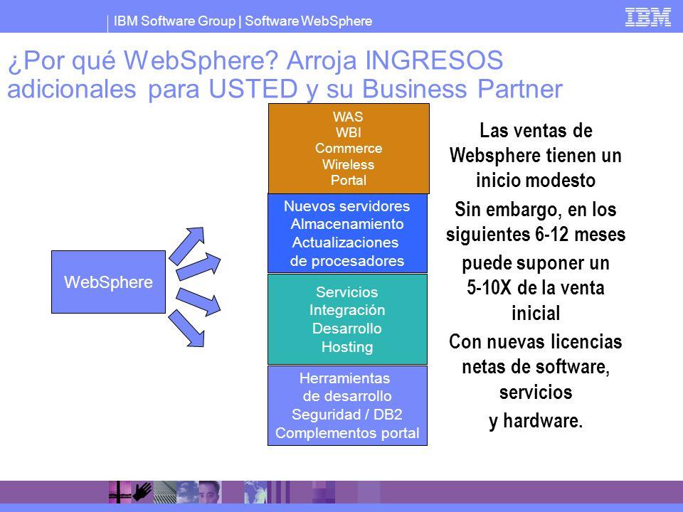 IBM Software Group   Software WebSphere ¿Por qué WebSphere? Arroja INGRESOS adicionales para USTED y su Business Partner WebSphere Servicios Integraci