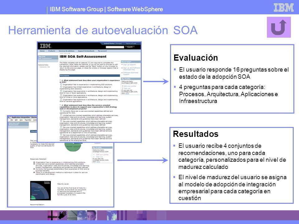 IBM Software Group   Software WebSphere Herramienta de autoevaluación SOA Resultados El usuario recibe 4 conjuntos de recomendaciones, uno para cada c
