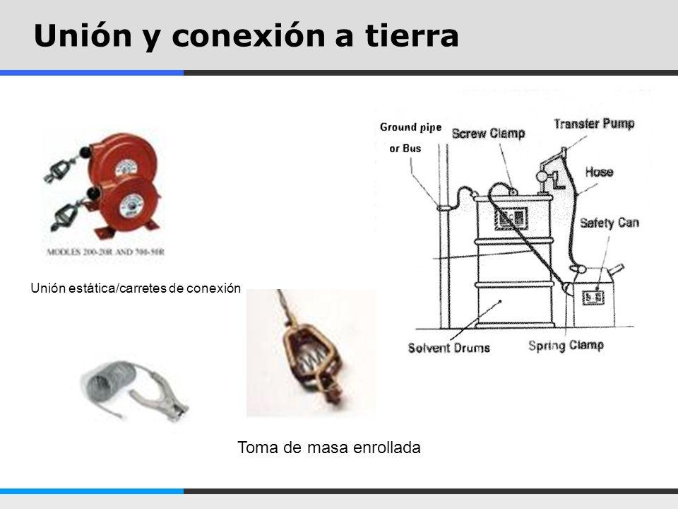 Unión y conexión a tierra Unión estática/carretes de conexión Toma de masa enrollada