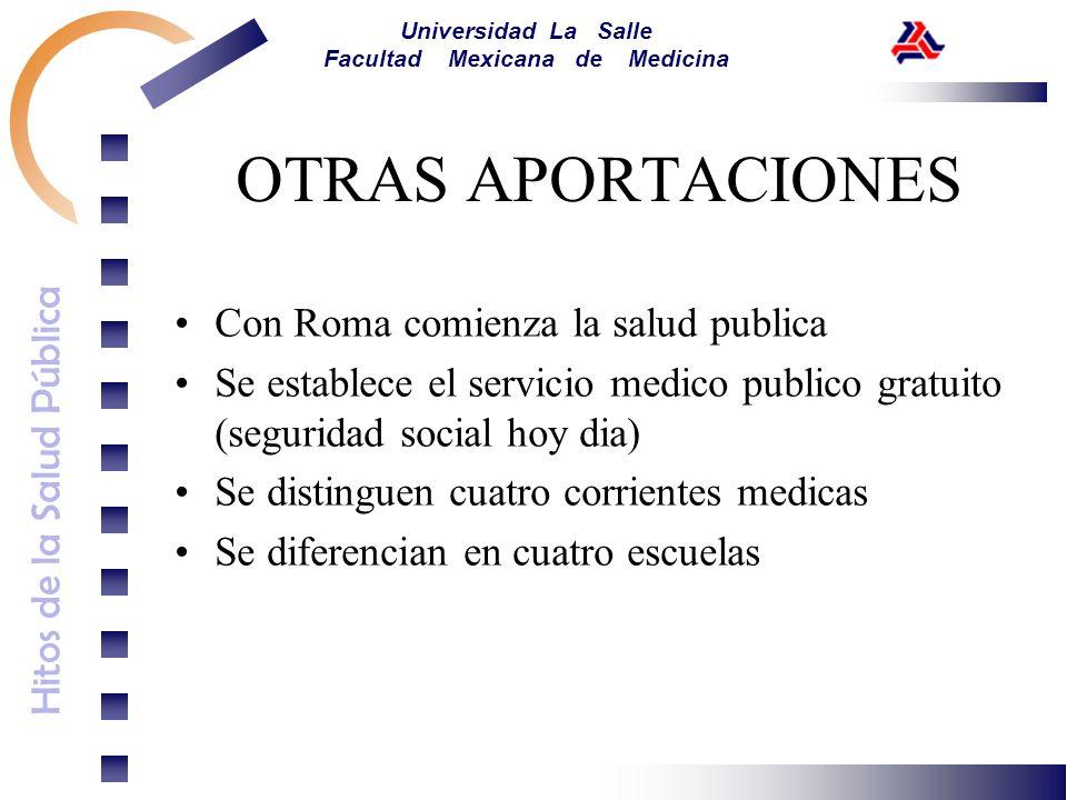 Hitos de la Salud Pública Universidad La Salle Facultad Mexicana de Medicina OTRAS APORTACIONES Con Roma comienza la salud publica Se establece el ser