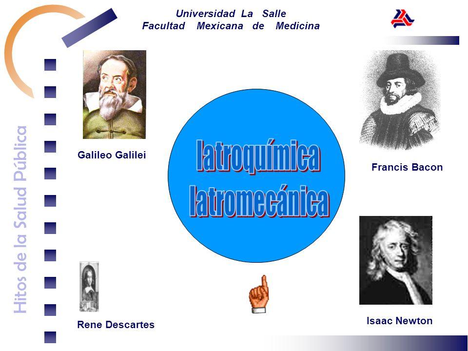 Hitos de la Salud Pública Universidad La Salle Facultad Mexicana de Medicina Isaac Newton Rene Descartes Galileo Galilei Francis Bacon