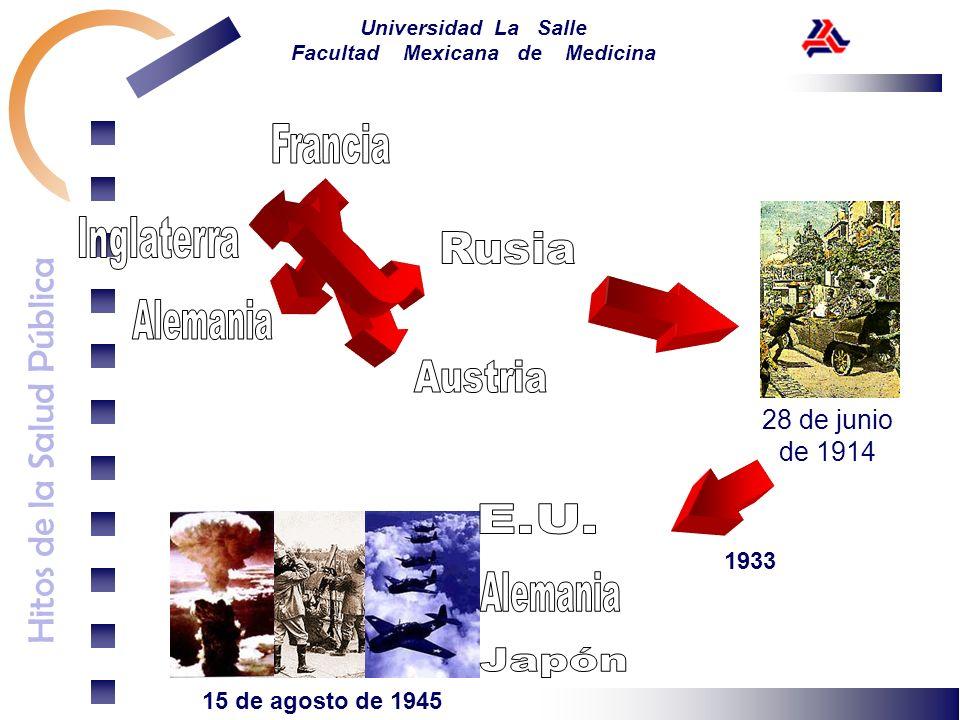 Hitos de la Salud Pública Universidad La Salle Facultad Mexicana de Medicina 28 de junio de 1914 15 de agosto de 1945 1933