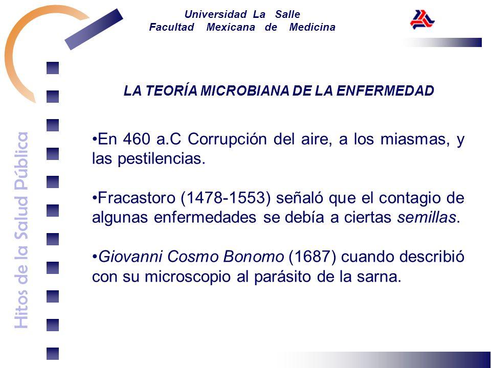 Hitos de la Salud Pública Universidad La Salle Facultad Mexicana de Medicina LA TEORÍA MICROBIANA DE LA ENFERMEDAD En 460 a.C Corrupción del aire, a l
