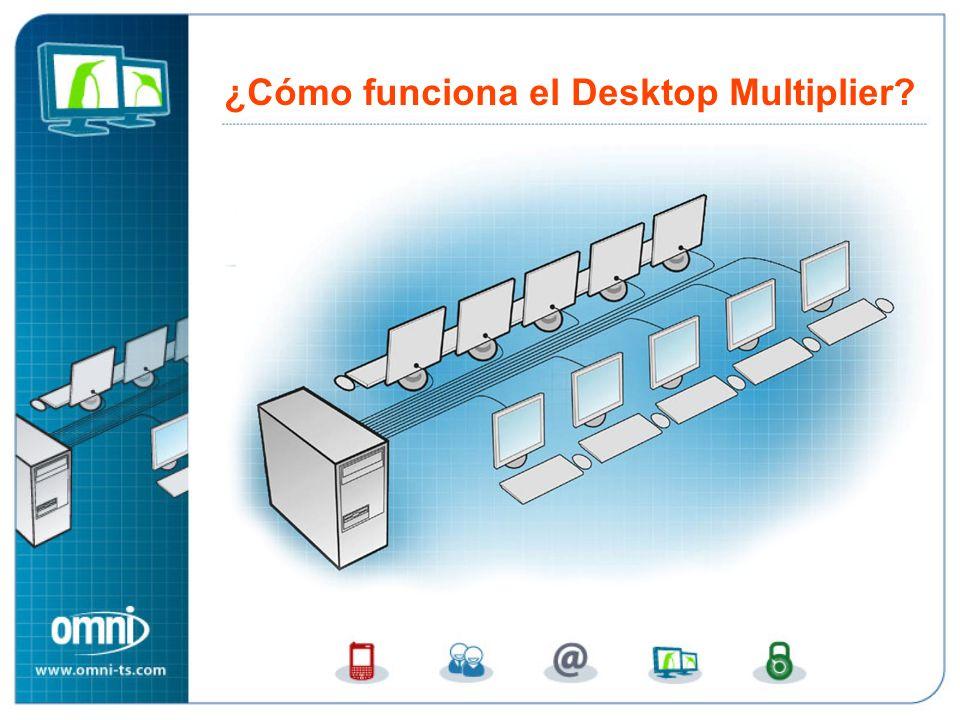 ¿Cómo funciona el Desktop Multiplier.