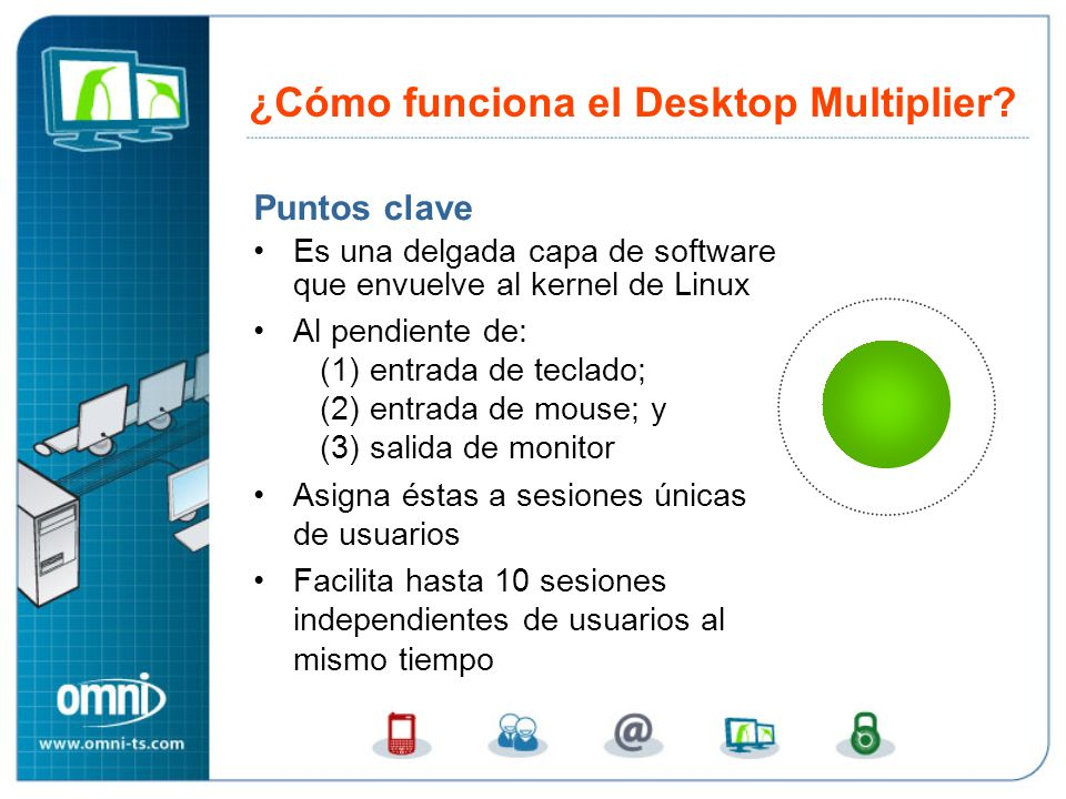 Puntos clave Es una delgada capa de software que envuelve al kernel de Linux Al pendiente de: (1) entrada de teclado; (2) entrada de mouse; y (3) salida de monitor Asigna éstas a sesiones únicas de usuarios Facilita hasta 10 sesiones independientes de usuarios al mismo tiempo ¿Cómo funciona el Desktop Multiplier para SUSE Linux Enterprise Desktop.