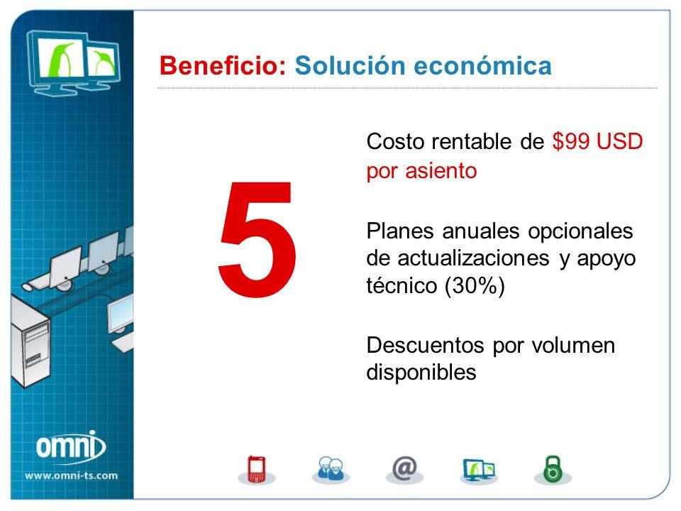 Costo rentable de $99 USD por asiento Planes anuales opcionales de actualizaciones y apoyo técnico (30%) Descuentos por volumen disponibles Beneficio: