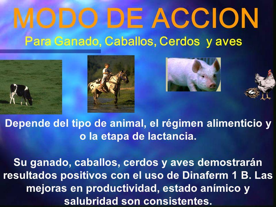 MODO DE ACCION Depende del tipo de animal, el régimen alimenticio y o la etapa de lactancia.